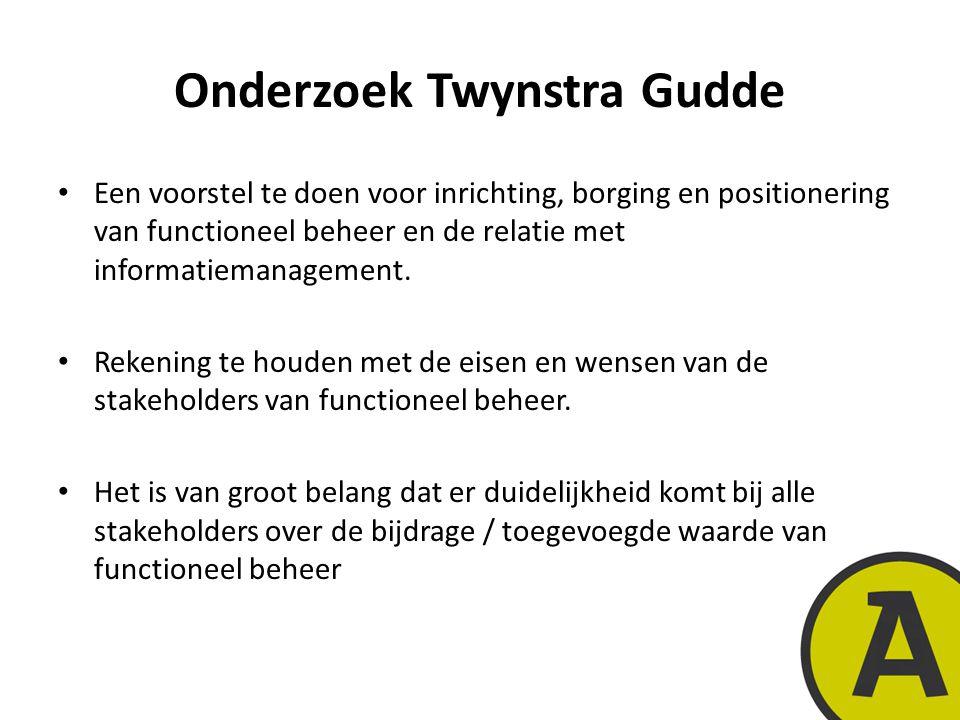 Onderzoek Twynstra Gudde