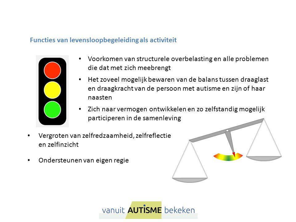 Functies van levensloopbegeleiding als activiteit