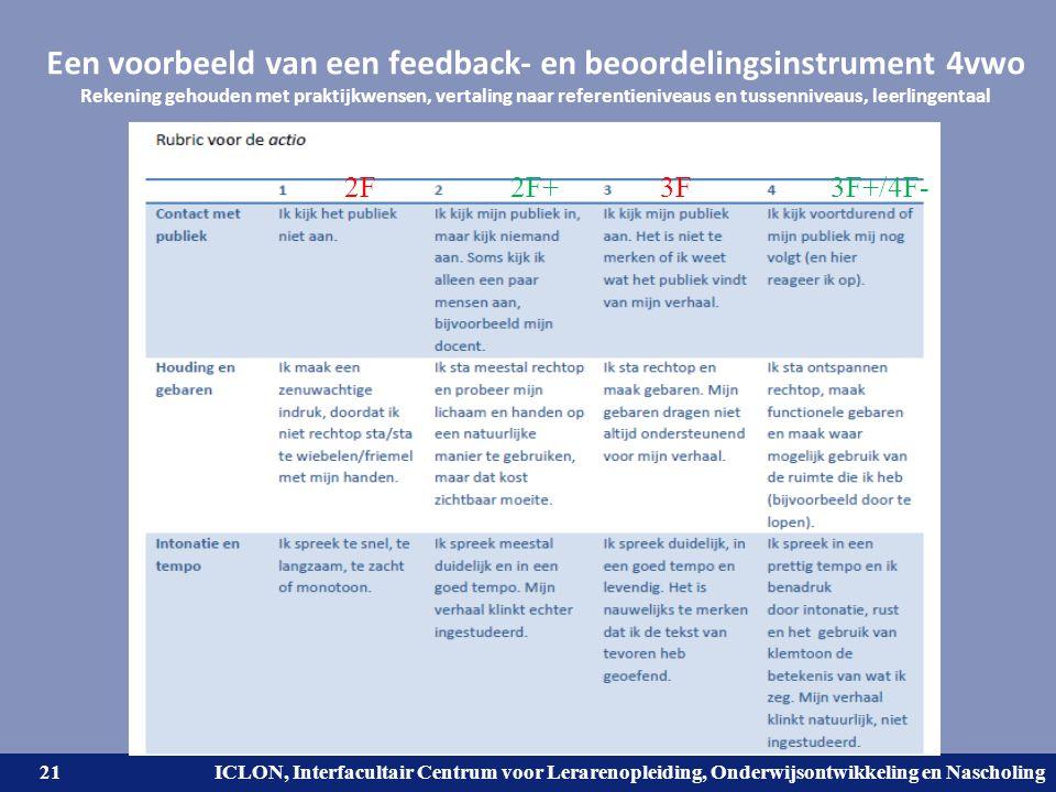 Een voorbeeld van een feedback- en beoordelingsinstrument 4vwo Rekening gehouden met praktijkwensen, vertaling naar referentieniveaus en tussenniveaus, leerlingentaal