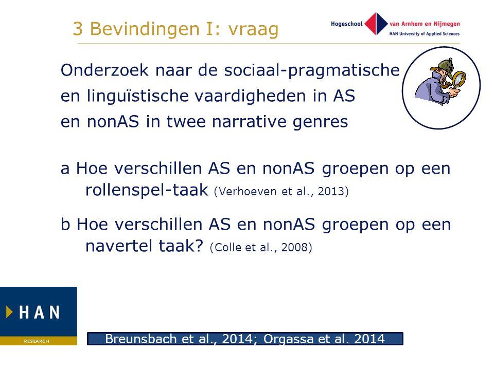 Breunsbach et al., 2014; Orgassa et al. 2014