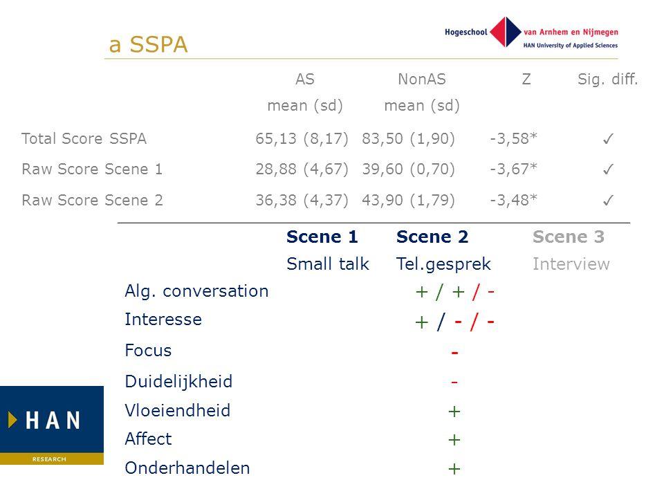a SSPA + / - / - - + / + / - + Scene 1 Scene 2 Scene 3 Small talk