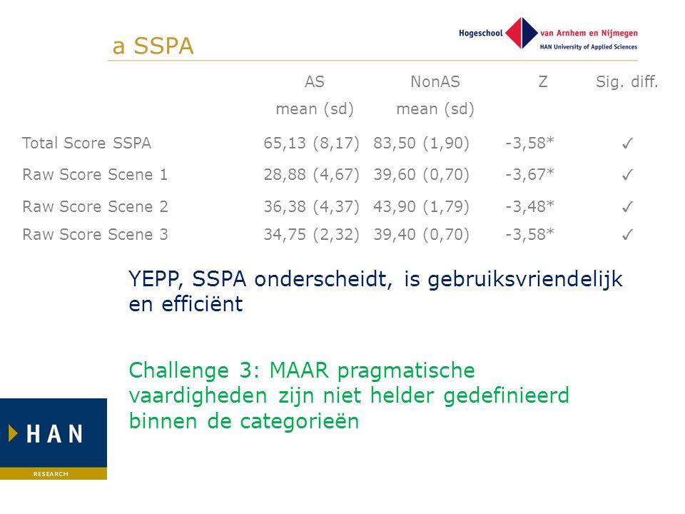 a SSPA YEPP, SSPA onderscheidt, is gebruiksvriendelijk en efficiënt