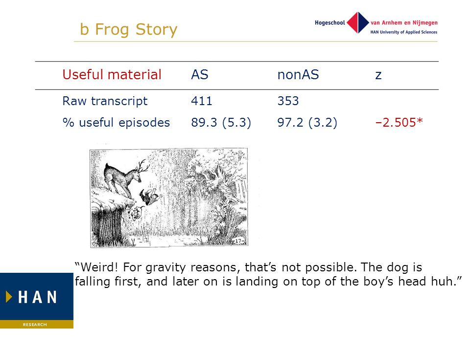 b Frog Story Useful material AS nonAS z Raw transcript