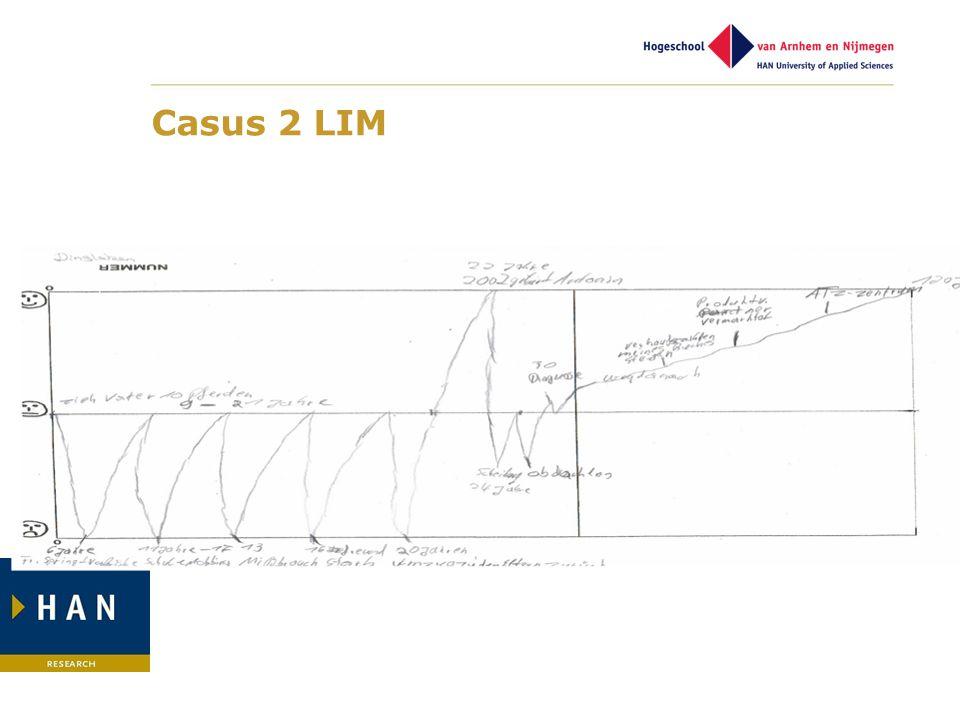 Casus 2 LIM