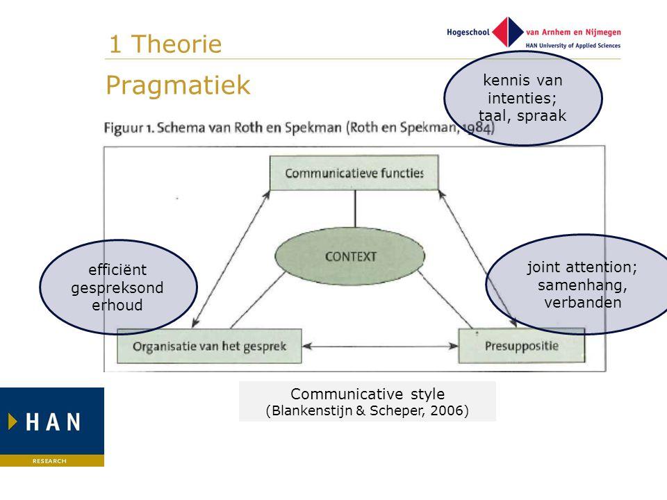 Pragmatiek 1 Theorie kennis van intenties; taal, spraak