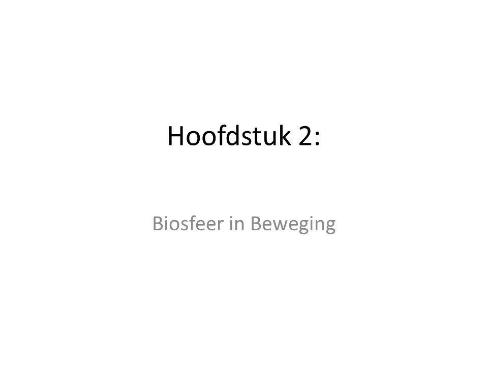 Hoofdstuk 2: Biosfeer in Beweging