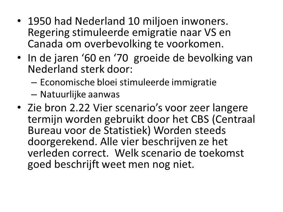 In de jaren '60 en '70 groeide de bevolking van Nederland sterk door: