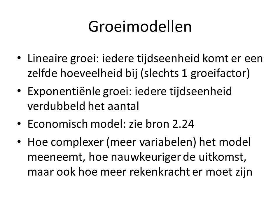 Groeimodellen Lineaire groei: iedere tijdseenheid komt er een zelfde hoeveelheid bij (slechts 1 groeifactor)