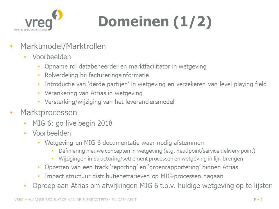 Domeinen (1/2) Marktmodel/Marktrollen Marktprocessen Voorbeelden