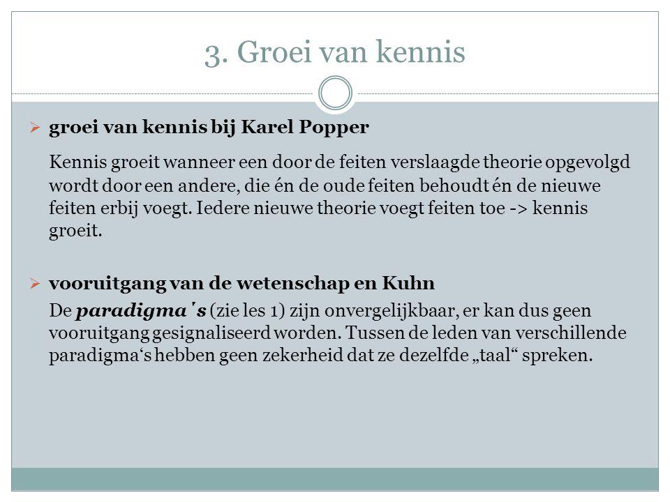 3. Groei van kennis groei van kennis bij Karel Popper.