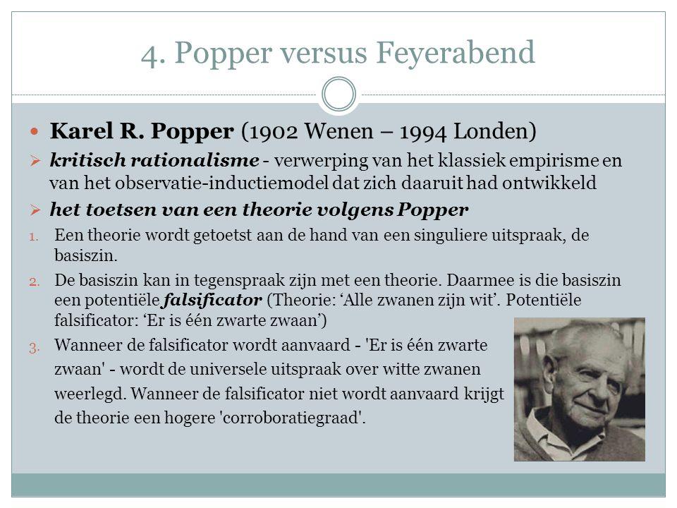 4. Popper versus Feyerabend
