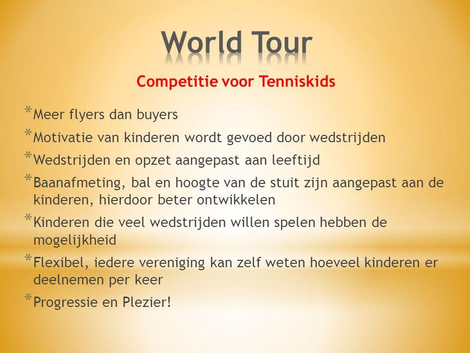 Competitie voor Tenniskids