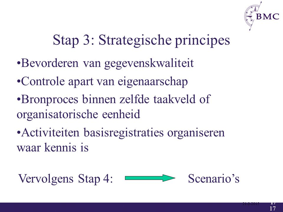 Stap 3: Strategische principes