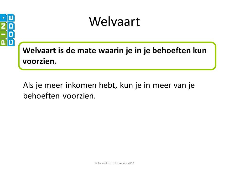 Welvaart Welvaart is de mate waarin je in je behoeften kun voorzien.