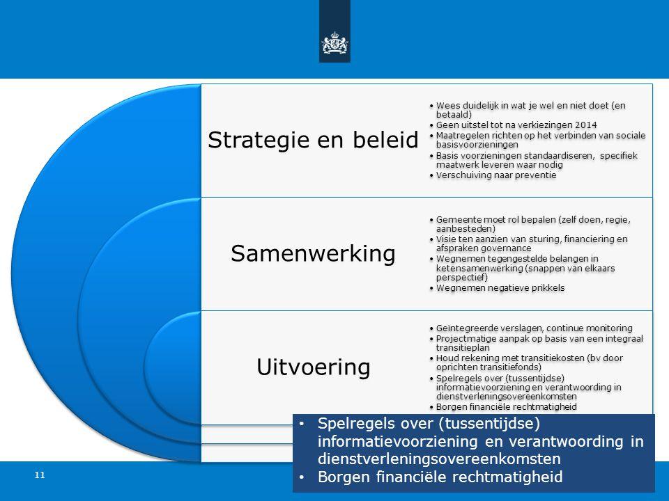 Strategie en beleid Samenwerking Uitvoering