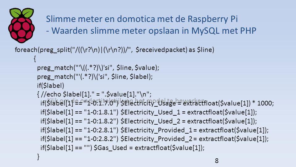 Slimme meter en domotica met de Raspberry Pi - Waarden slimme meter opslaan in MySQL met PHP
