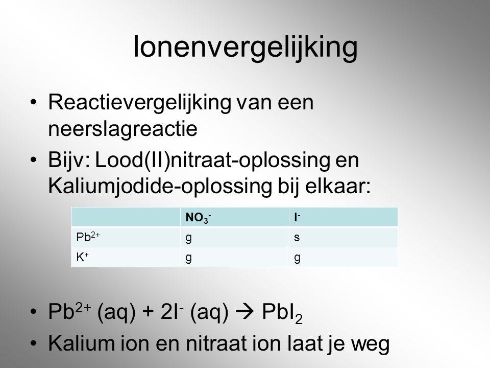 Ionenvergelijking Reactievergelijking van een neerslagreactie