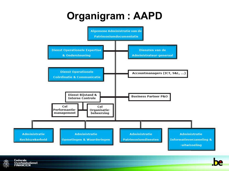 Organigram : AAPD