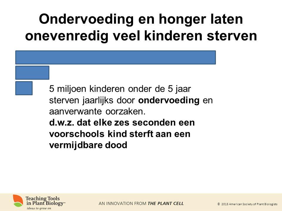 Ondervoeding en honger laten onevenredig veel kinderen sterven