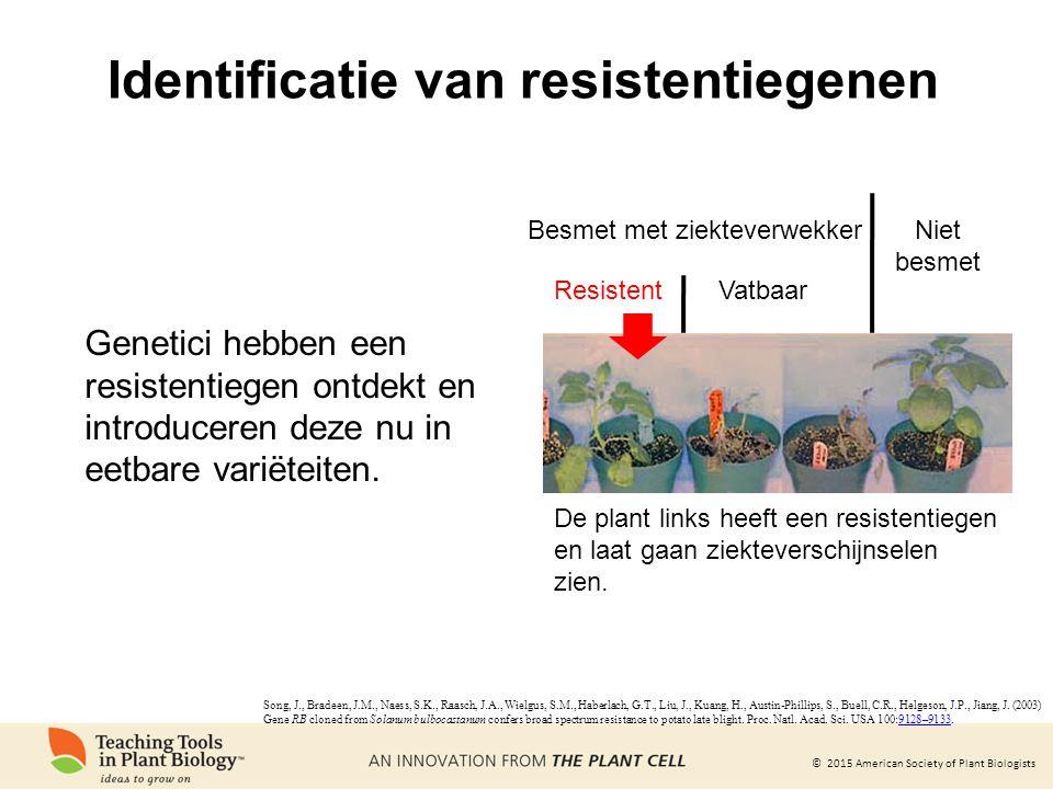 Identificatie van resistentiegenen