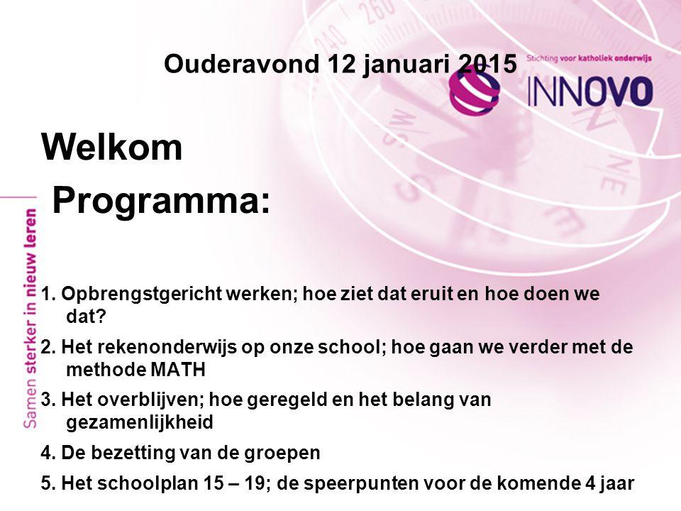 Welkom Programma: Ouderavond 12 januari 2015