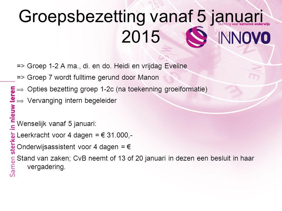 Groepsbezetting vanaf 5 januari 2015