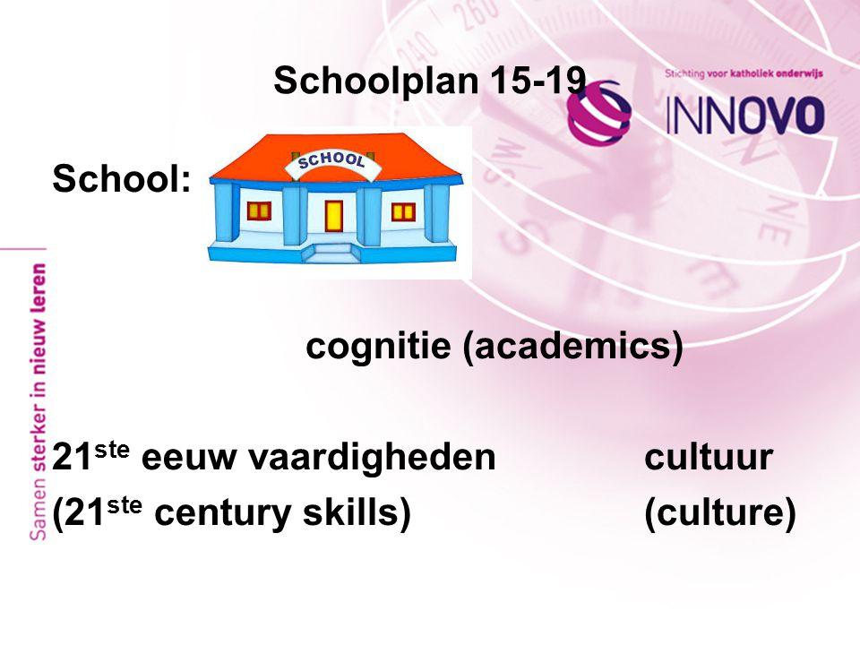 Schoolplan 15-19 School: cognitie (academics) 21ste eeuw vaardigheden cultuur (21ste century skills) (culture)