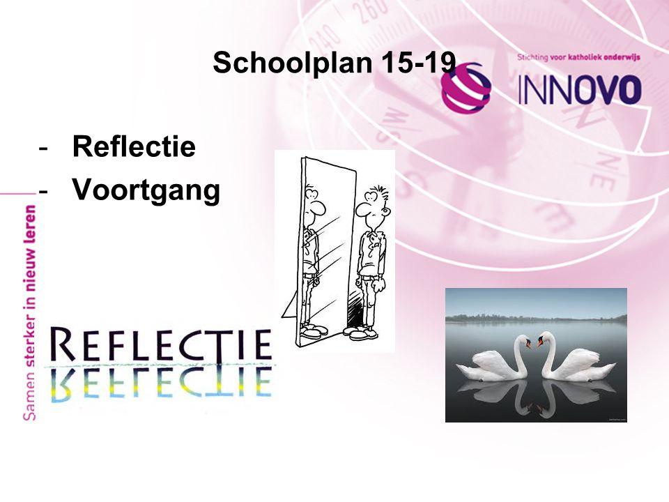 Schoolplan 15-19 Reflectie Voortgang