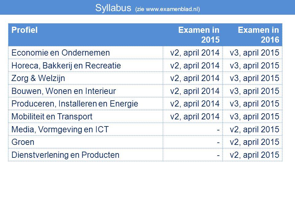 Syllabus (zie www.examenblad.nl)