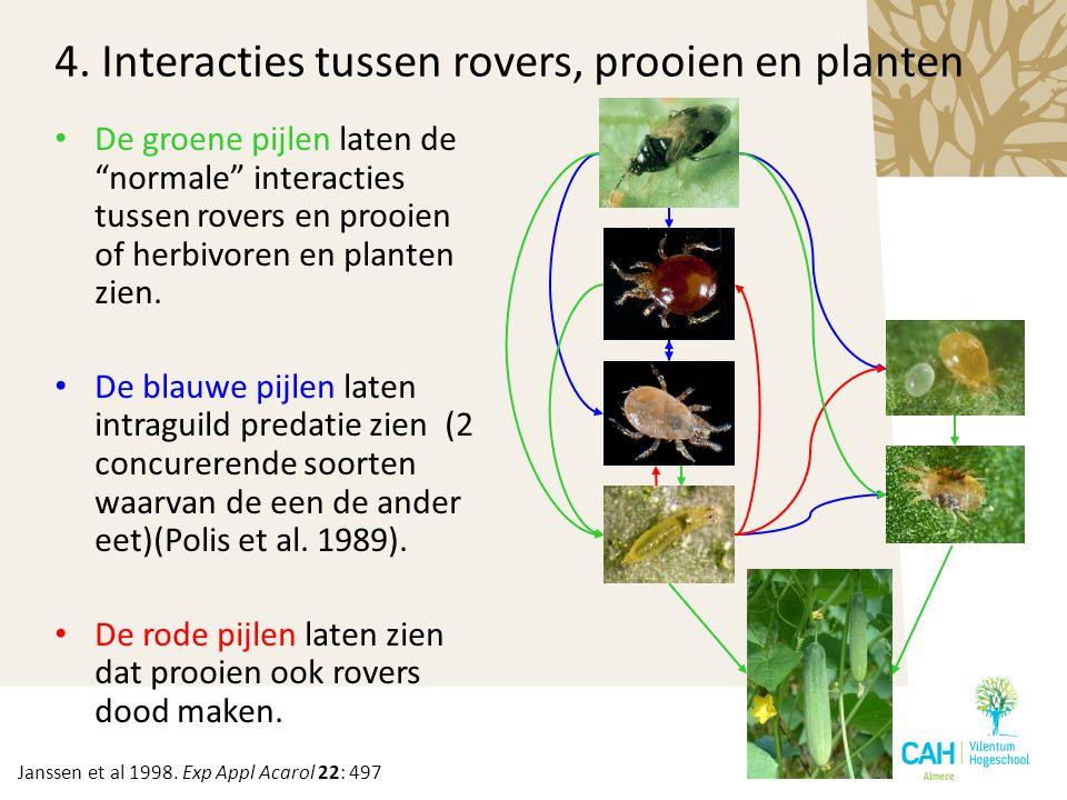 4. Interacties tussen rovers, prooien en planten
