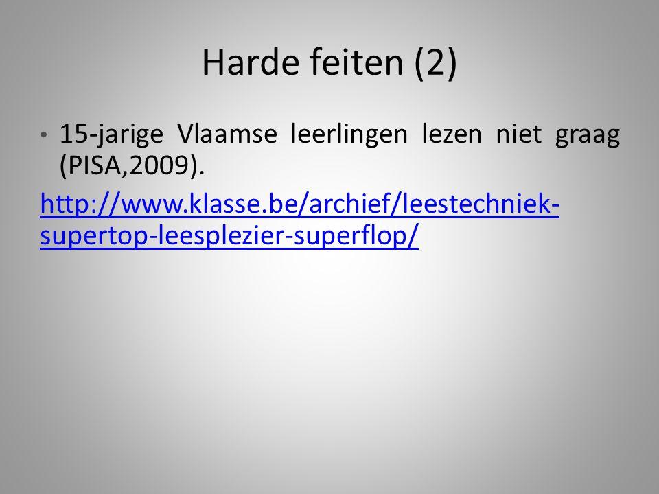 Harde feiten (2) 15-jarige Vlaamse leerlingen lezen niet graag (PISA,2009).