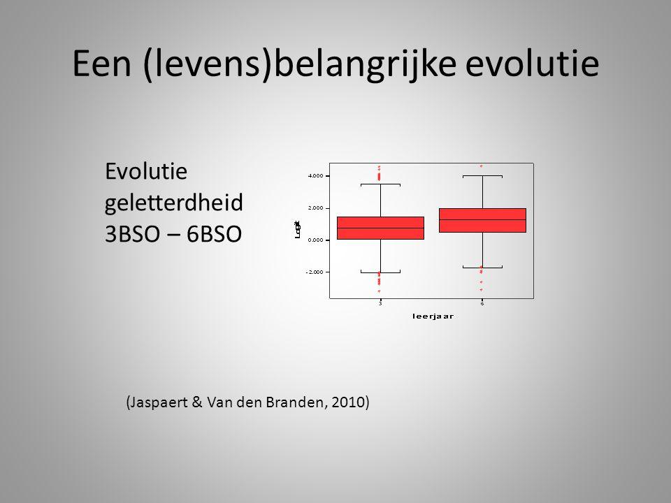 Een (levens)belangrijke evolutie