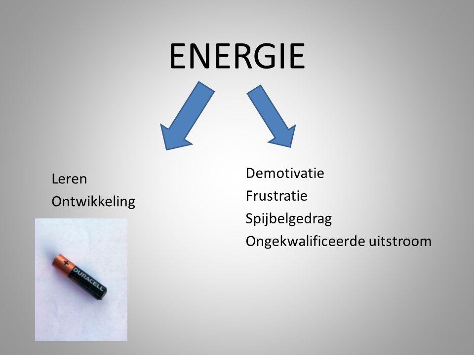 ENERGIE Demotivatie Frustratie Spijbelgedrag Ongekwalificeerde uitstroom Leren Ontwikkeling