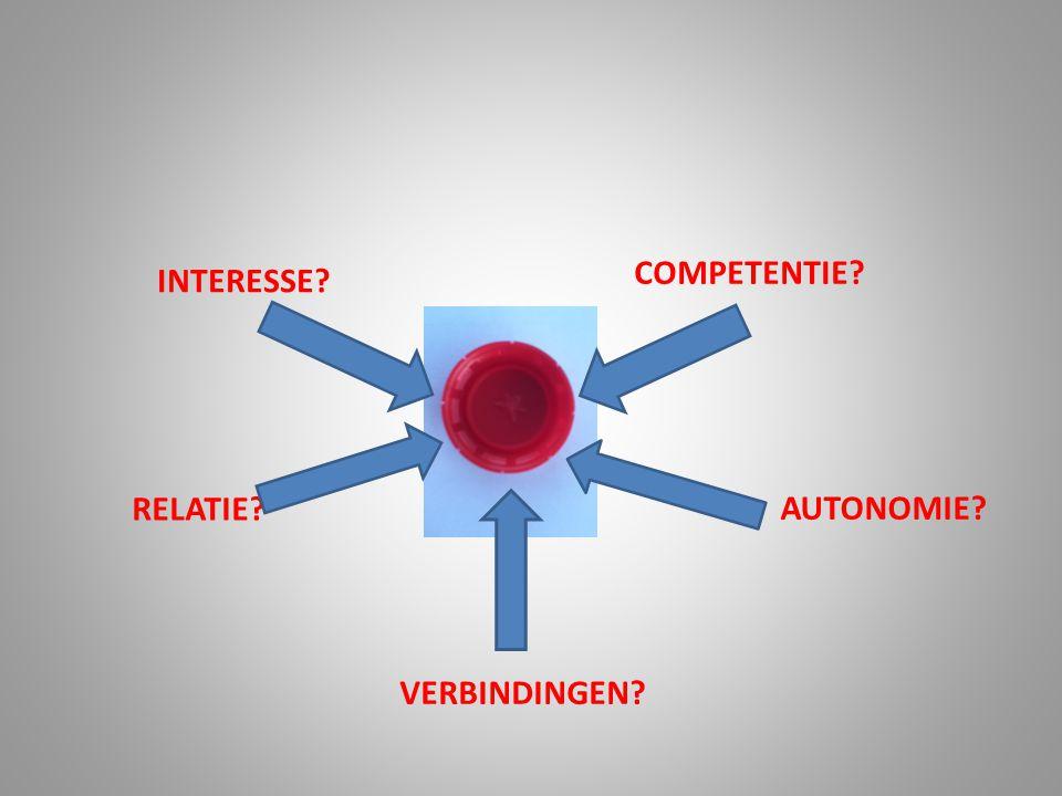 COMPETENTIE INTERESSE RELATIE AUTONOMIE VERBINDINGEN