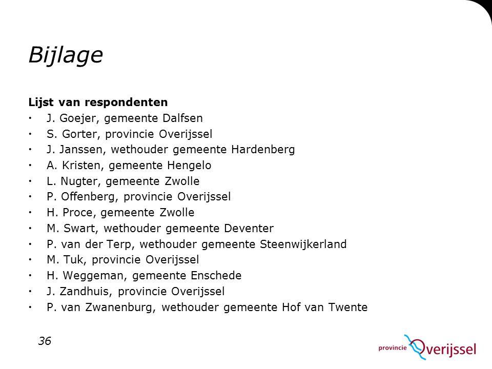 Bijlage Lijst van respondenten J. Goejer, gemeente Dalfsen