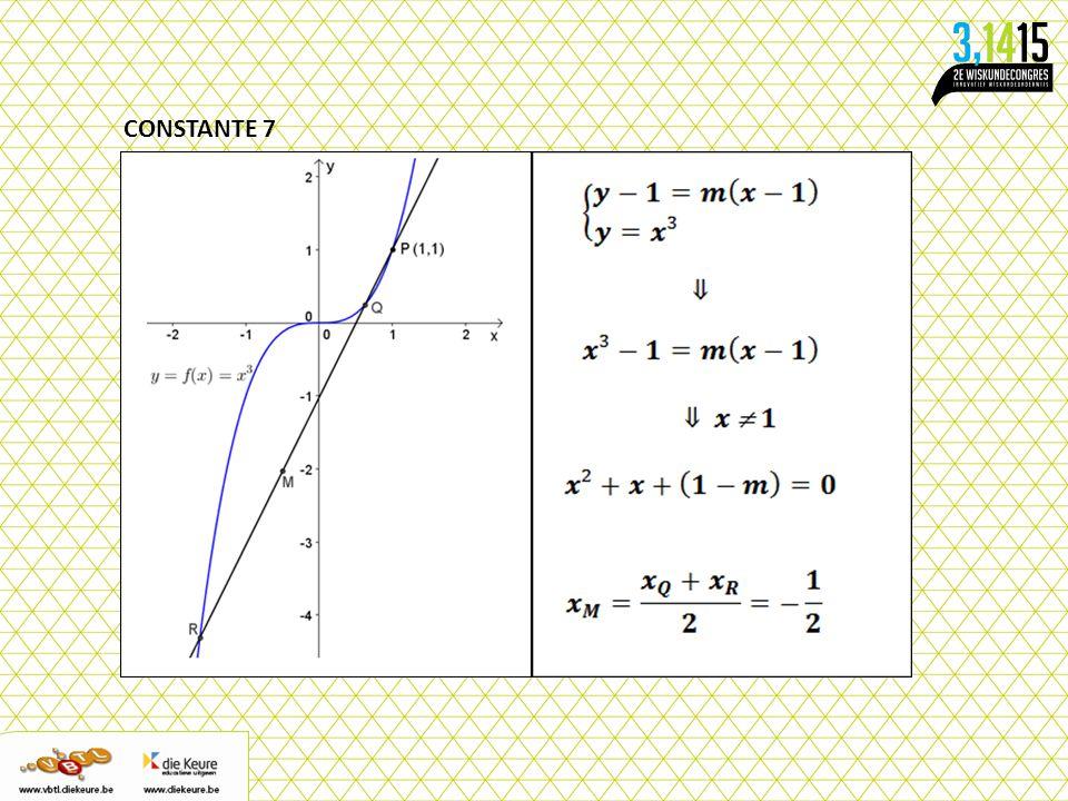 CONSTANTE 7 Op de grafiek van de veeltermfunctie met als voorschrift y = f(x) = x3 kiest men het punt P(1,1).