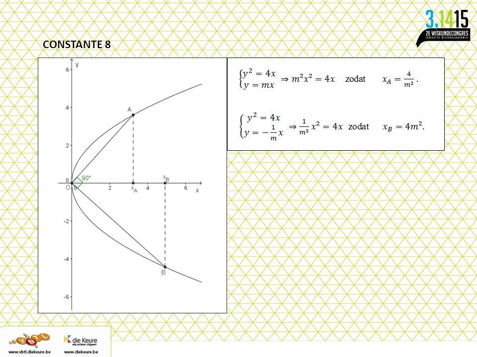 CONSTANTE 8 O is de top van de parabool met als vergelijking y² = 4x.
