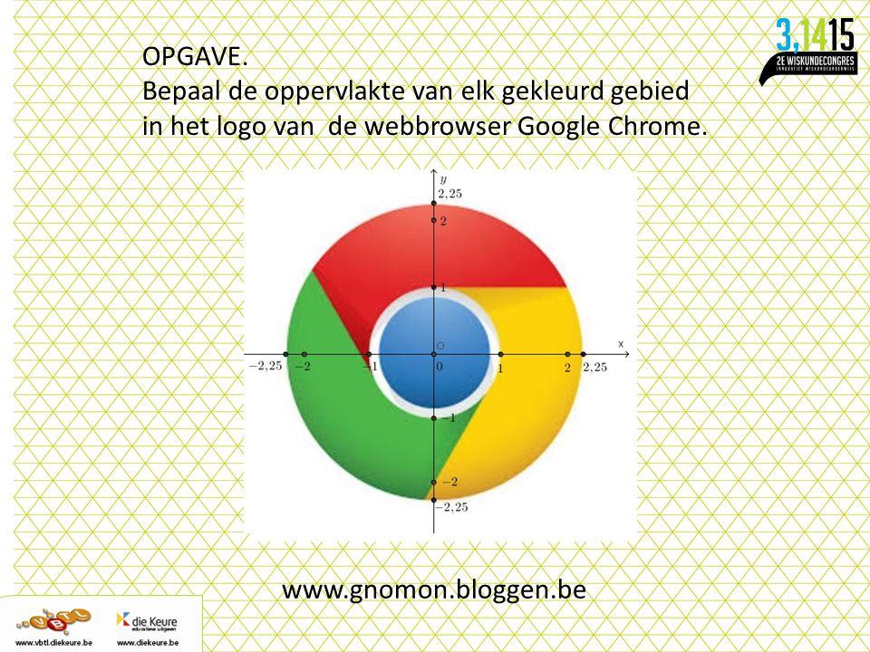 OPGAVE. Bepaal de oppervlakte van elk gekleurd gebied. in het logo van de webbrowser Google Chrome.