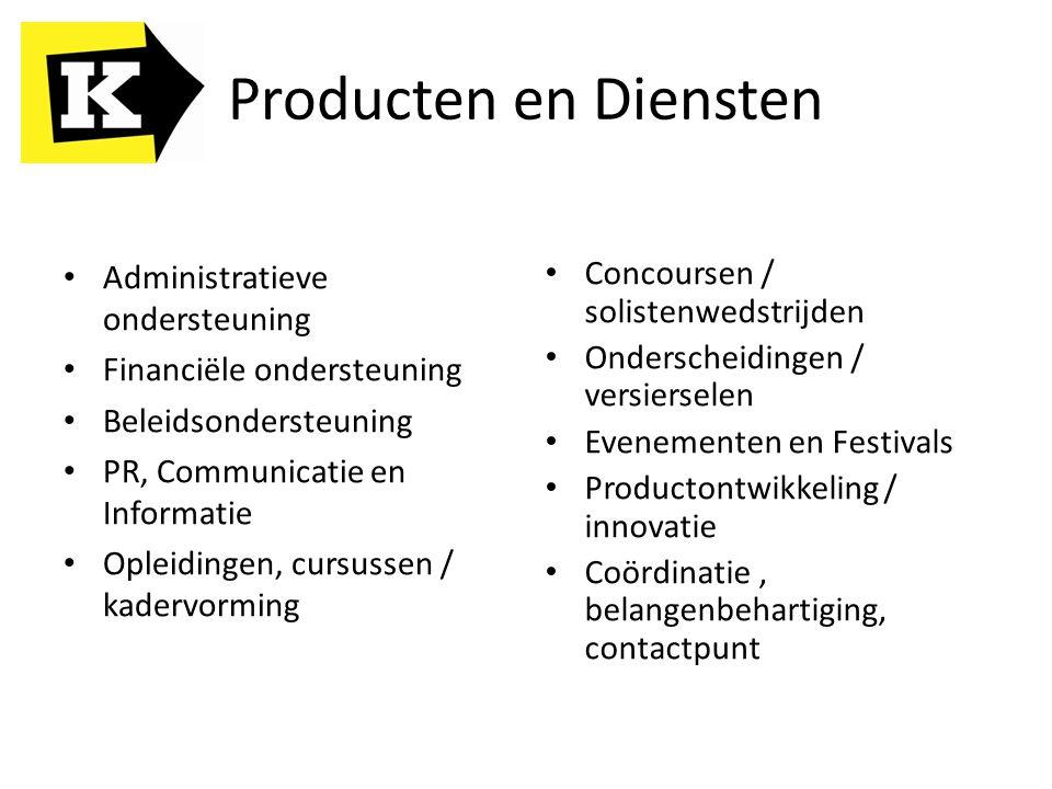 Producten en Diensten Administratieve ondersteuning