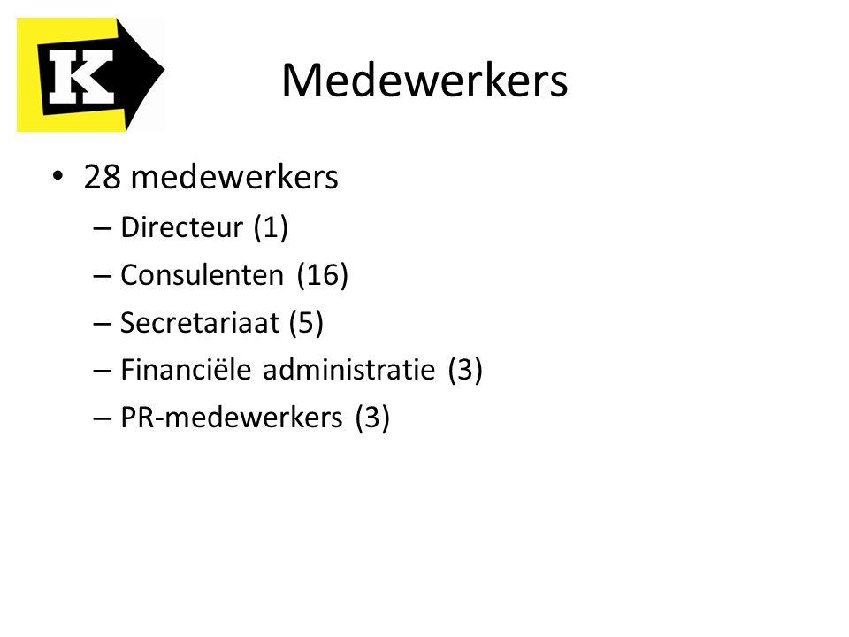 Medewerkers 28 medewerkers Directeur (1) Consulenten (16)