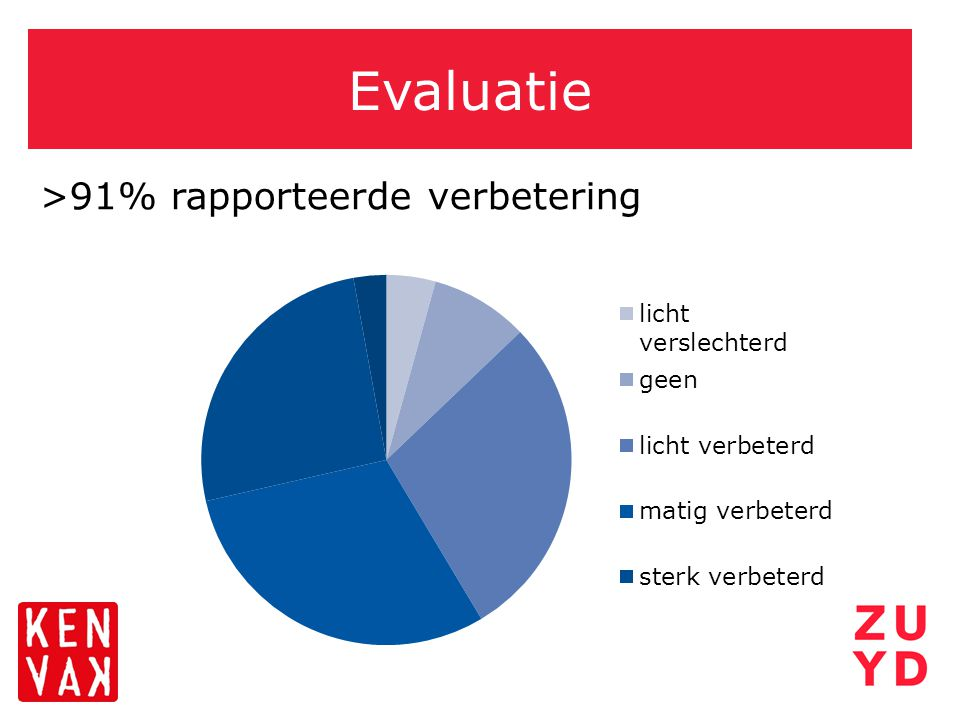 Evaluatie >91% rapporteerde verbetering