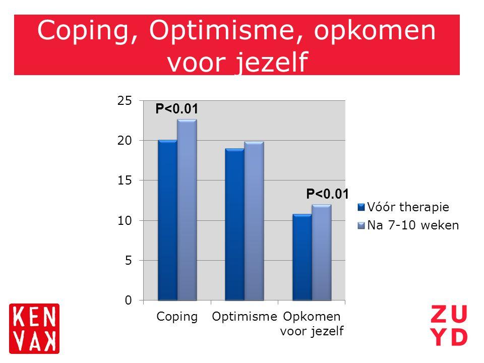 Coping, Optimisme, opkomen voor jezelf