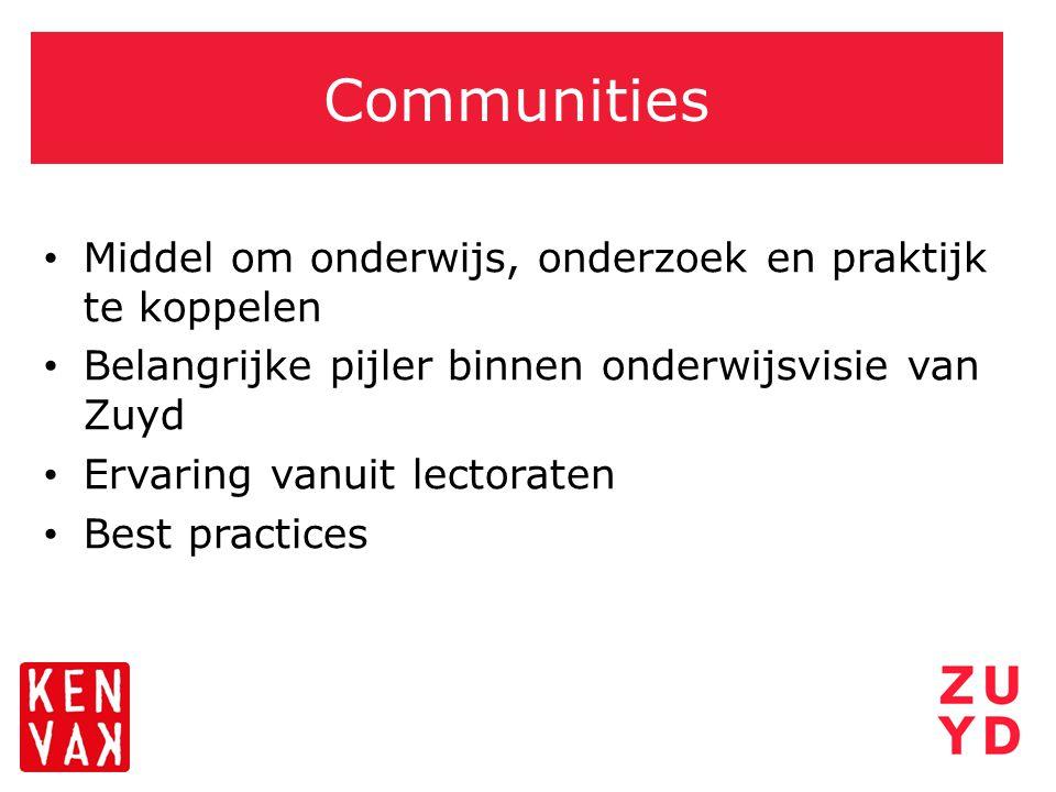 Communities Middel om onderwijs, onderzoek en praktijk te koppelen