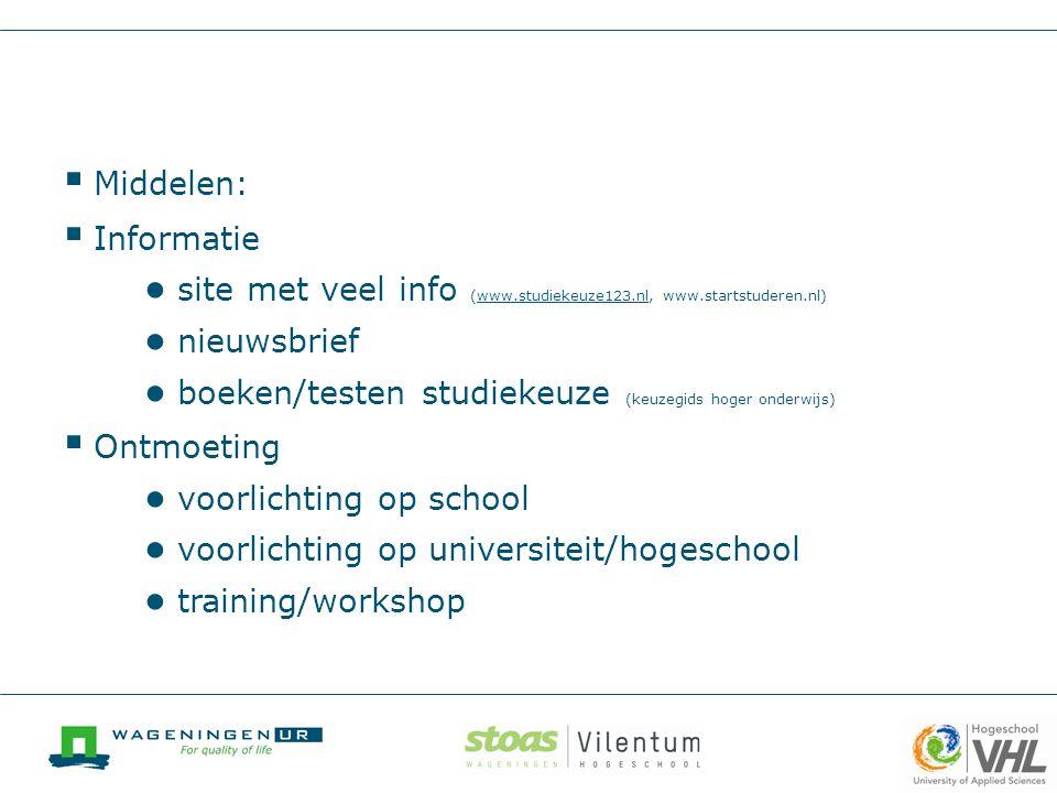 site met veel info (www.studiekeuze123.nl, www.startstuderen.nl)