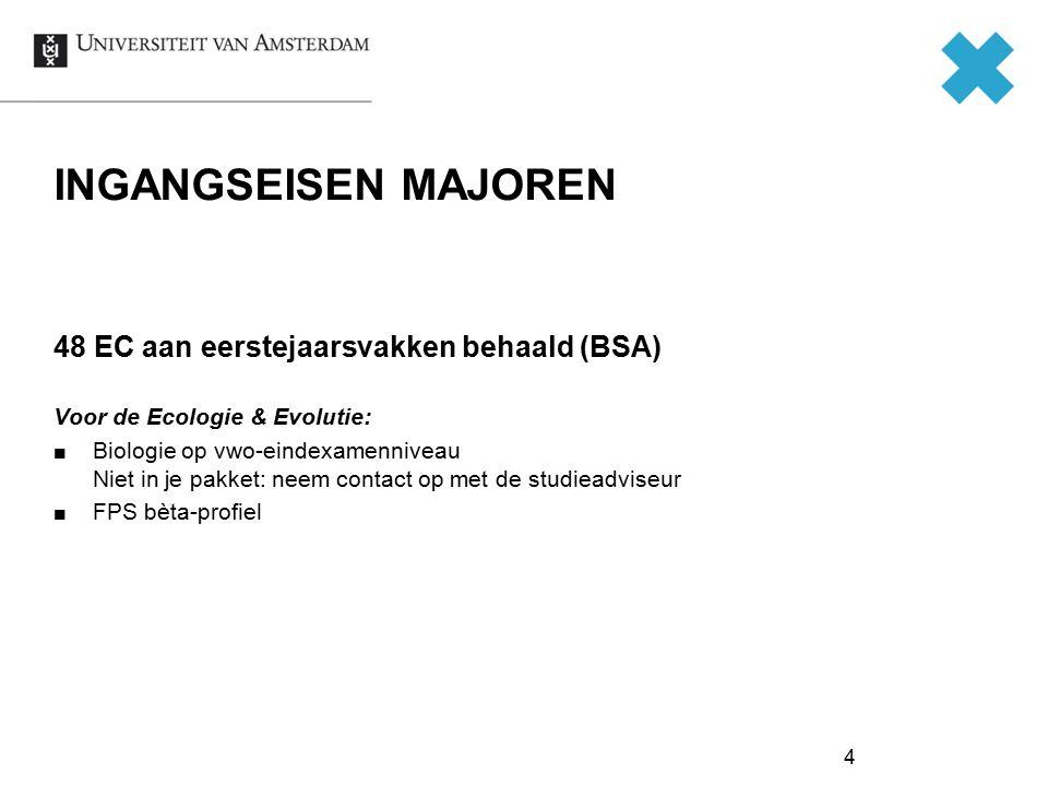 INGANGSEISEN MAJOREN 48 EC aan eerstejaarsvakken behaald (BSA)