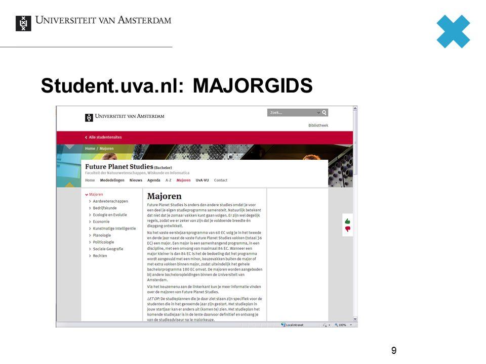 Student.uva.nl: MAJORGIDS