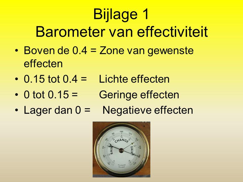 Bijlage 1 Barometer van effectiviteit