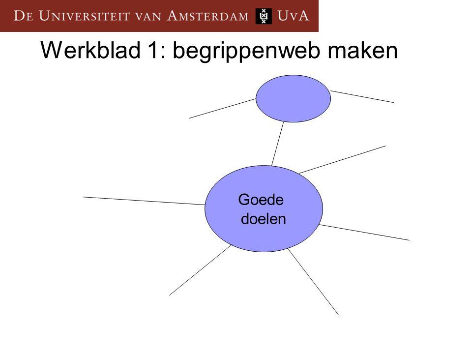 Werkblad 1: begrippenweb maken
