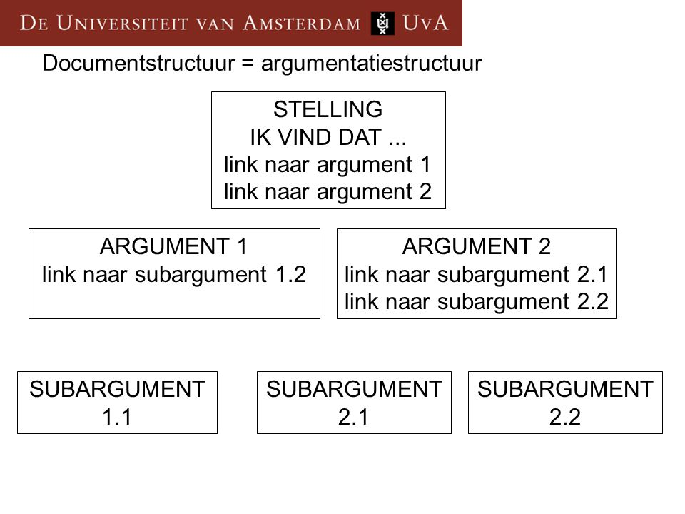 Documentstructuur = argumentatiestructuur