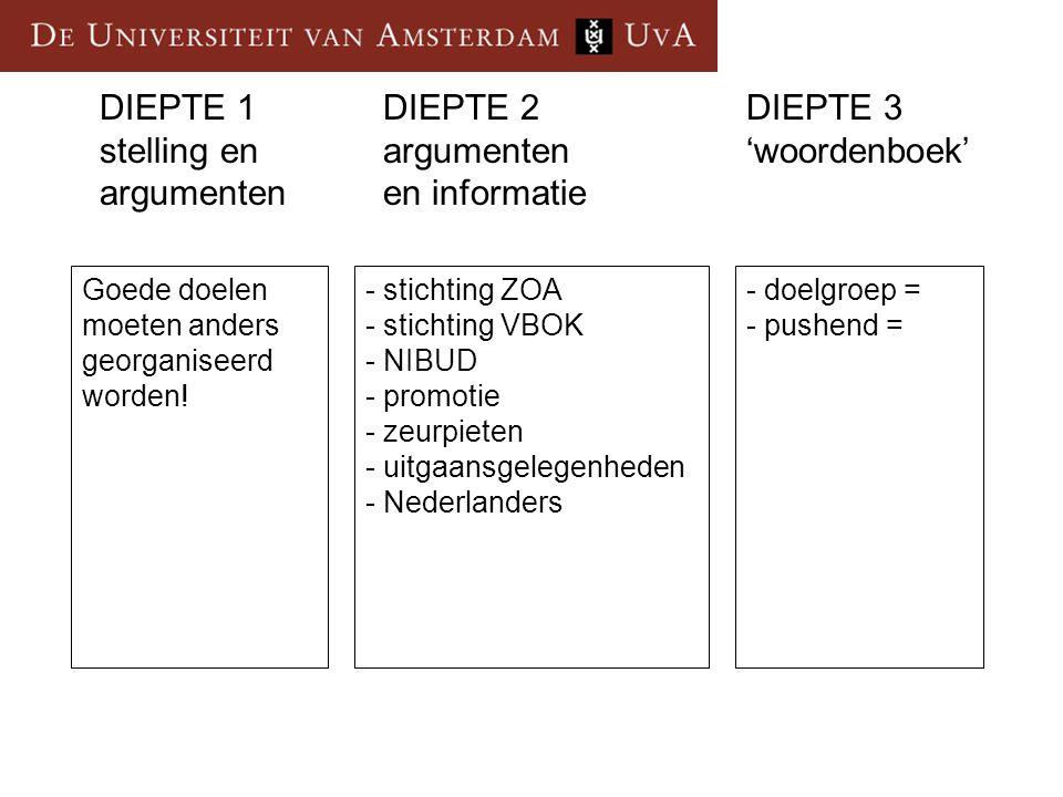 DIEPTE 1 stelling en argumenten DIEPTE 2 argumenten en informatie